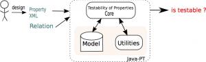 tool-architecture